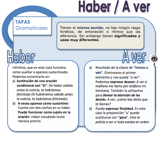 Haber - A ver.png